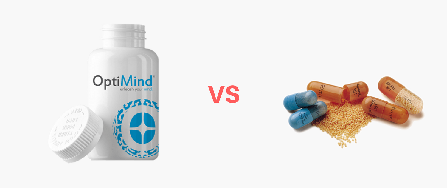 Optimind Vs Adderall How Do These Two Drugs Compare
